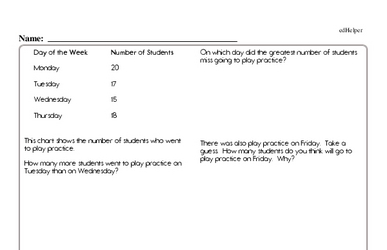 Tables and Line Graphs<BR>Hybrid Distance Learning or At School Math Practice Workbook<BR><BR>(Chapter #4)